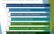 categorizar y codificar datos